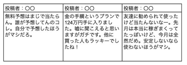 TAZUNA口コミ